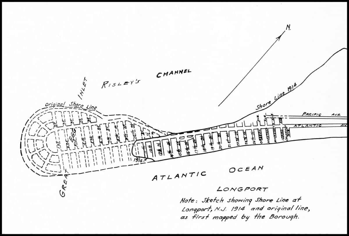 History of Longport